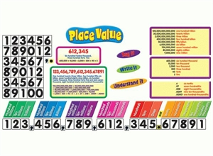Picture of Place Value Large Display Set