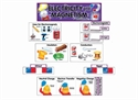 Picture of Electricity and Magnetism Display Set