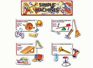 Picture of Simple Machines Display Set
