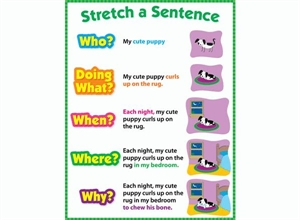 Picture of Stretch a Sentence Learning Chart