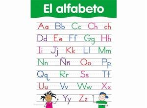 Picture of El Alfabeto Spanish Basic Skills Learning Chart