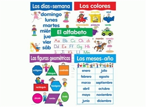 Picture of Spanish Basic Skills 5-Chart Pack