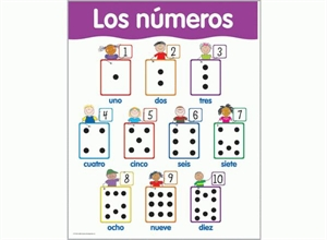 Picture of Los Numeros Spanish Basic Skills Learning Chart