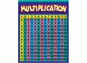 Picture of Multiplication Chart