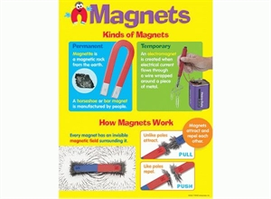 Picture of Magnets Learning Chart