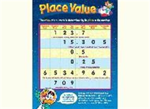 Picture of Place Value Learning Chart