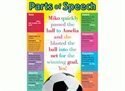 Picture of Parts of Speech Learning Chart