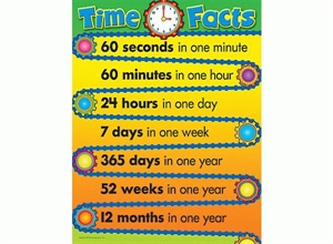 Picture of Time Facts Learning Chart