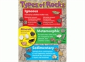 Picture of Type of Rocks Learning Chart