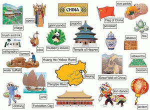 Picture of China Large Display Set
