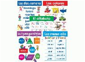 Picture of Spanish Basic Skills 10-Chart Pack