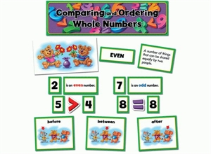 Picture of Comparing and Ordering Whole Numbers Display Set