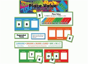 Picture of Place Value Decimals to Millions Display Set