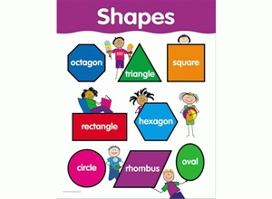 Picture of Shapes Learning Chart