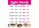 Picture of Sight Words Learning Chart