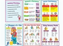 Picture of Writing Learning Chart Pack
