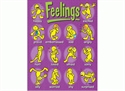 Picture of Feelings Learning Chart