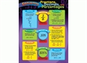Picture of Converting Fractions, Decimals and Percentages Learning Chart