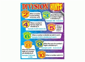 Picture of Division Hints Learning Chart