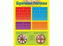 Picture of Equivalent Fractions Learning Chart