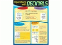 Picture of Operations with Decimals Learning Chart