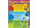 Picture of States of Matter Learning Chart