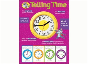 Picture of Telling Time Learning Chart