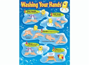Picture of Washing your hands Learning Chart