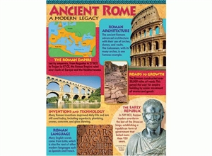 Picture of Ancient Rome Learning Chart