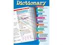 Picture of Dictionary Learning Chart