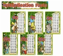 Picture of Multiplication Monkeys Large Display Set