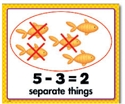 Picture for category Addition & Subtraction