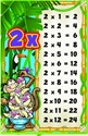 Picture for category Multiplication & Division