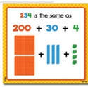 Picture for category Place Value
