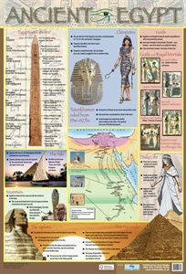 Picture of Ancient Egypt Learning Chart