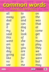 Picture of Common Words L1 Learning Chart