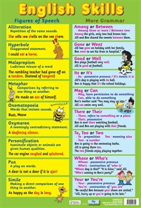 Picture of English Skills Learning Chart
