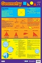 Picture of Geometry Learning Chart