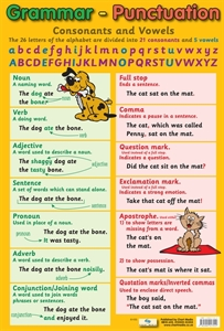 Picture of Grammar - Punctuation Learning Chart
