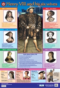 Picture of Henry VIII Learning Chart