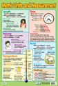 Picture of Metric Units Learning Chart