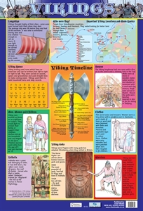 Picture of Vikings Learning Chart