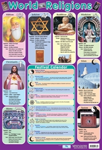 Picture of World Religions Learning Chart