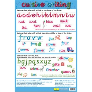 Picture of Cursive Writing Learning Chart