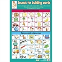 Picture of Sounds for Building Words Learning Chart