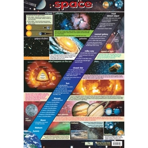 Picture of Space Learning Chart