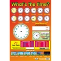 Picture of What's the Time? Learning Chart
