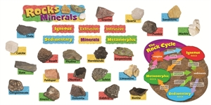 Picture of The Rock Cycle Display Set