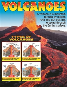 Picture of Volcanoes Learning Chart