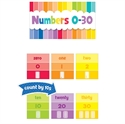 Picture of Numbers 0-30 Display Set